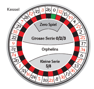 beste deutsche poker spieler